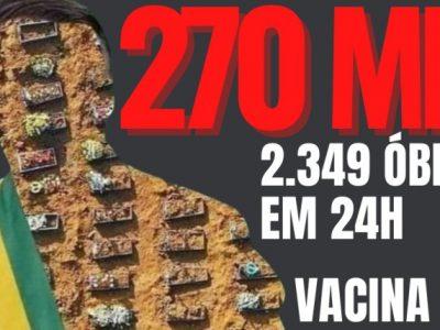 Tragédia: Brasil ultrapassa 270 mil mortes por COVID-19